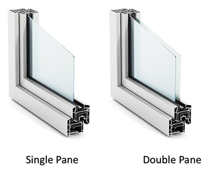 Pros and Cons of Installing Double-Paned Windows-1