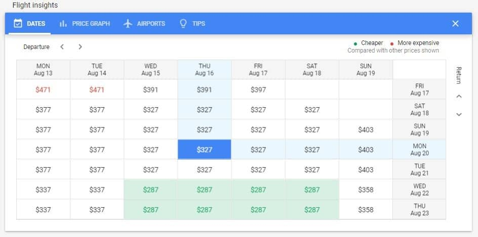 Google Flights Guide: How to Find the Cheapest Flights 1-2
