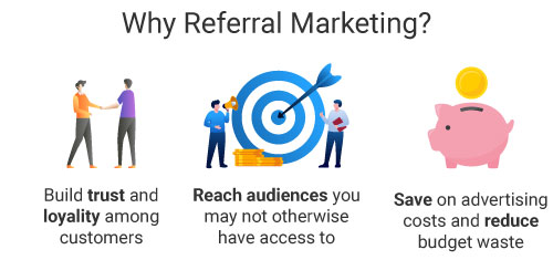 referral-marketing-strategies-for-business-growth-What-is-Referral-Marketing