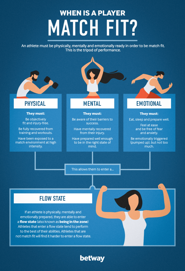 How to Use Fitness, Nutrition to Become More Athletic - Infographic