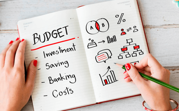 Money Management 101: How to Create the Best Financial Plan