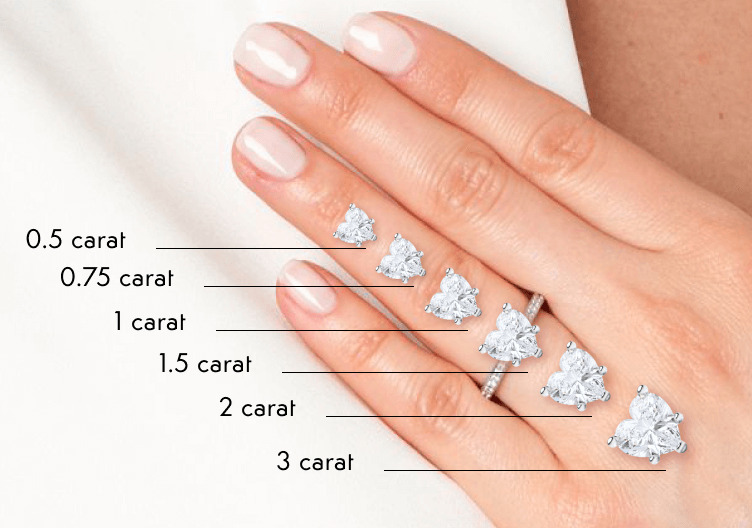 How to Pick a Diamond for Your Lover- Carat Weight