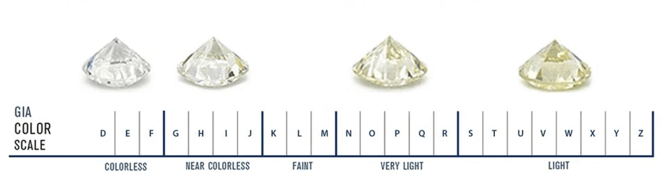 How to Pick a Diamond for Your Lover- Color Range